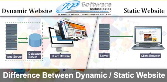 Dynamic Website Vs Static Website